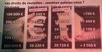 Augmentation des frais de notaires dans les Alpes Maritimes